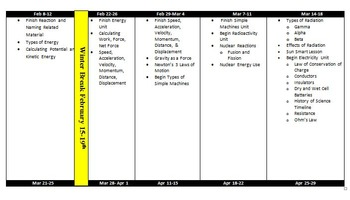 Physical Science Semester Long Pacing Guide