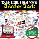 Sound, Light, & Heat Waves Anchor Charts Posters, Physical