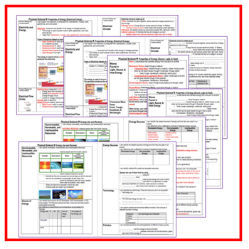 Physical Science Student & Teacher Guided Notes (Physical Science BUNDLE)