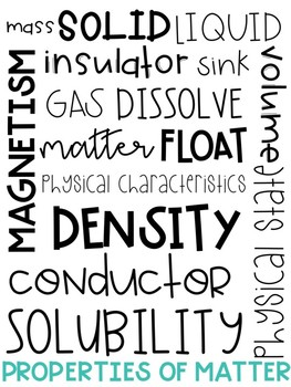 Physical Science Subway Art Posters - Growing Bundle