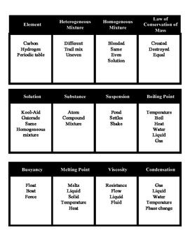 Physical Science Taboo Vocabulary Review Cards