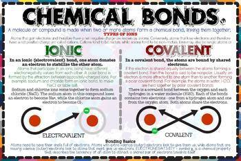 Physical Science: The Atom