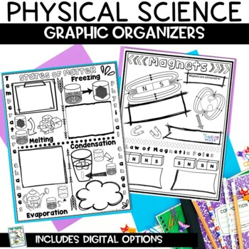 Physical Science Topics of Doodle Sketch Note Review INB Activity Bundle