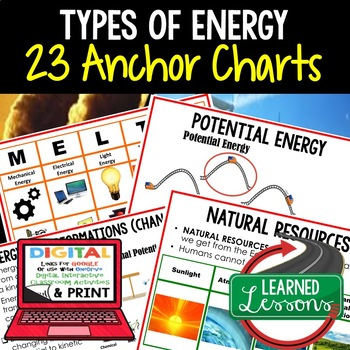 Physical Science Types of Energy 23 Anchor Charts
