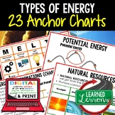 Types of Energy Anchor Charts, Energy Posters, Physical Sc