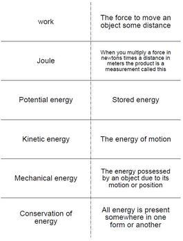 Physical Science Vocabulary Flash Cards for Physical Science Students