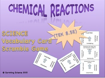 Physical Science Vocabulary Scramble : CHEMICAL REACTIONS