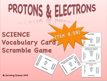Physical Science Vocabulary Scramble Game: PROTONS AND ELE