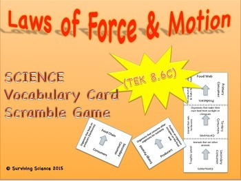 Physical Science Vocabulary Scramble : LAWS OF FORCE AND M
