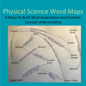 Physical Science Word Maps