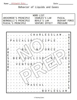 Behavior of Liquids and Gases Word Search