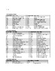 Physical Therapy SOAP Practice and Abbreviations worksheet