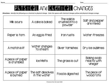 Physical VS Chemical Changes Card Sort Activity for Review or Assessment