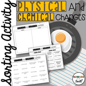 Physical VS Chemical Changes Card Sort Activity for Review