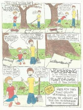 Weathering Lesson Plan / Activity