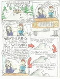 Weathering Lesson Plan / Activity