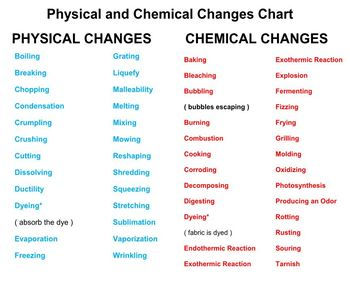 Physical and Chemical Changes Bingo