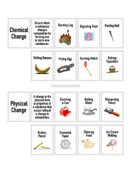 Physical and Chemical Card Sort Activity