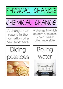 Physical and Chemical Change Flashcards
