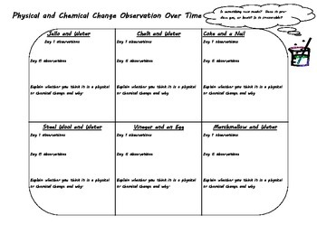 Physical and Chemical Change Observation Sheet and Answers