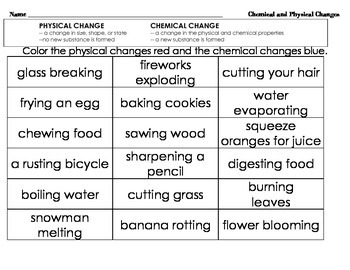 is cutting grass a chemical change