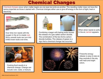 Physical and Chemical Changes - A 4th Grade SMARTBoard Intro