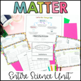 Physical and Chemical Changes Activities | Lesson Plans | Worksheets | Unit