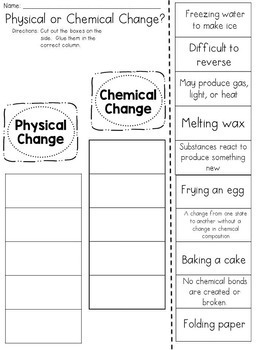 Physical and Chemical Changes Cut and Paste Sorting Activity