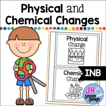 Physical and Chemical Changes: Interactive Notebook Foldable