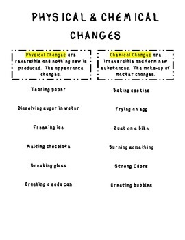 Physical and Chemical Changes Organizer