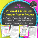 Physical and Chemical Changes Poster Project