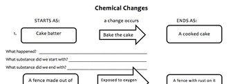 Physical and Chemical Changes Resources (5th Grade)
