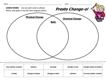 Physical and Chemical Changes--Venn Diagram by VATeach | TpT