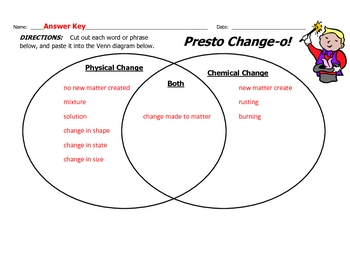Venn Diagram Physical And Chemical Properties