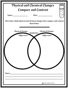 Physical And Chemical Changes Worksheet Teaching Resources