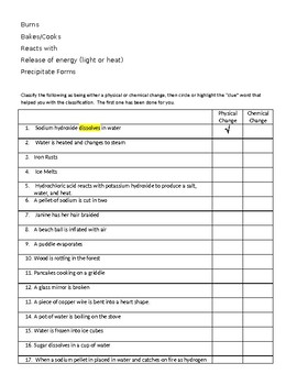 Physical and Chemical Changes Worksheet and Lab Activity
