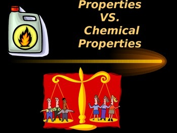 Physical and Chemical Properties of Matter