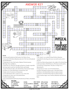 Physical and Manmade Features Comprehension Crossword