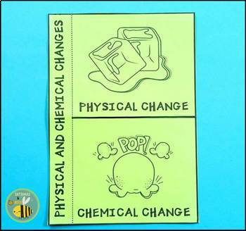 Physical and chemical changes- Interactive science noteboo