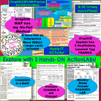Physical vs Chemical CHANGES in Matter complete UNIT-5E's+way more!+GROWING+