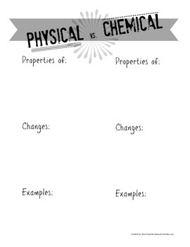 Physical vs. Chemical Changes and Properties Worksheet