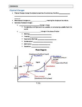 Physical vs. Chemical Properties & Changes Lesson