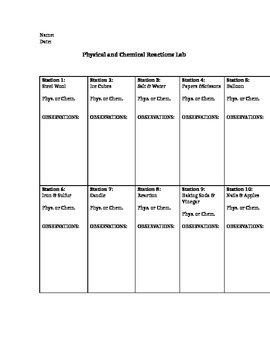 Physical vs. Chemical Reactions Laboratory Handout