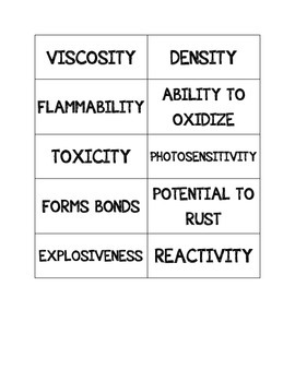 Physical:Chemical Changes:Properties Card Sort
