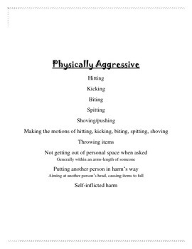 Physically Aggressive Poster