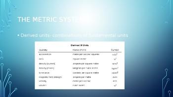 Physics: A Mathematical Toolkit- Part 1
