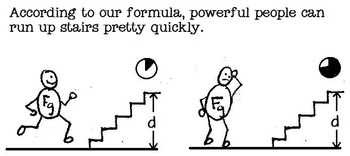 Physics: A Minimalist's Guide to Physics