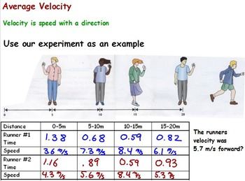 Physics - Acceleration and Average Speed w/worksheet (POWERPOINT)