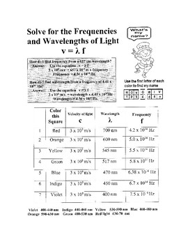 Calculating Wavelengths and Frequencies of Visible Light