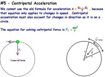 Physics - Centripetal Force w/worksheet (POWERPOINT)